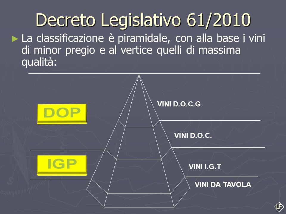 LF ► ► La classificazione è piramidale, con alla base i vini di minor pregio e al vertice quelli di massima qualità: Decreto Legislativo 61/2010 VINI DA TAVOLA VINI I.G.T VINI D.O.C.