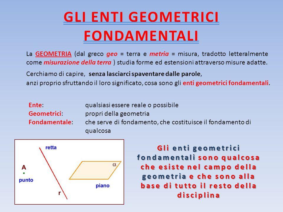 GLI ENTI GEOMETRICI DERIVATI È ognuna delle due parti nelle quali una retta viene divisa da un suo punto, che prende il nome di origine della semiretta.