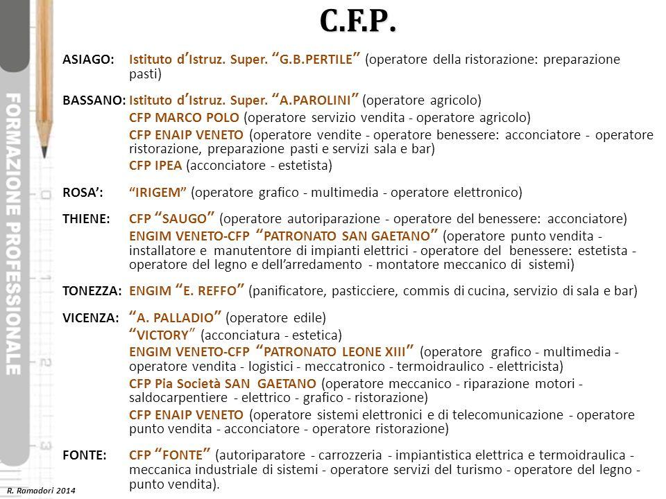 """C.F.P. ASIAGO:Istituto d'Istruz. Super. """"G.B.PERTILE"""" (operatore della ristorazione: preparazione pasti) BASSANO:Istituto d'Istruz. Super. """"A.PAROLINI"""