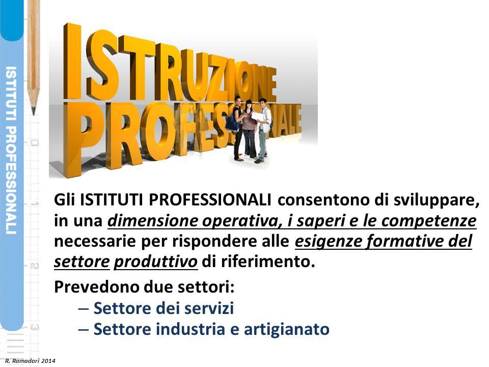ISTITUTI PROFESSIONALI SETTORE DEI SERVIZI (4 indirizzi): 1.