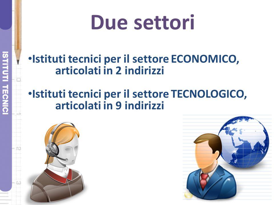 Due settori Istituti tecnici per il settore ECONOMICO, articolati in 2 indirizzi Istituti tecnici per il settore TECNOLOGICO, articolati in 9 indirizz