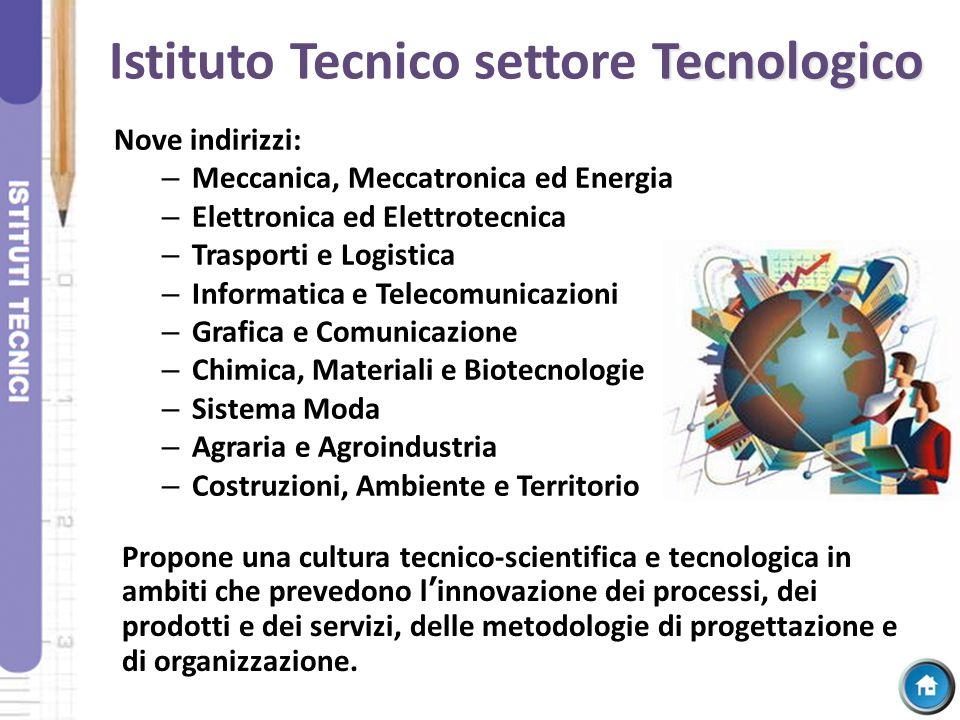 Tecnologico Istituto Tecnico settore Tecnologico Nove indirizzi: – Meccanica, Meccatronica ed Energia – Elettronica ed Elettrotecnica – Trasporti e Lo