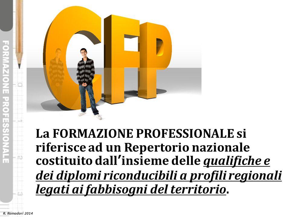C.F.P. La FORMAZIONE PROFESSIONALE si riferisce ad un Repertorio nazionale costituito dall'insieme delle qualifiche e dei diplomi riconducibili a prof