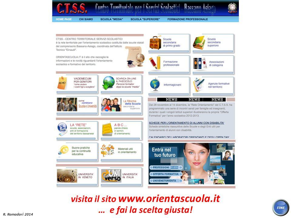 visita il sito www.orientascuola.it … e fai la scelta giusta! R. Ramadori 2014 FINE