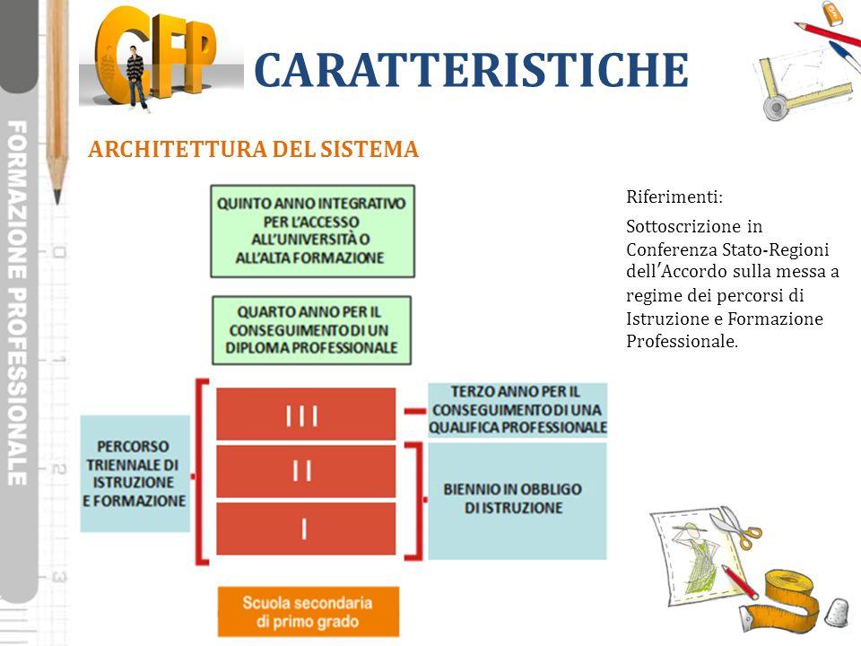 Centri di Formazione Professionale op.vendita op.