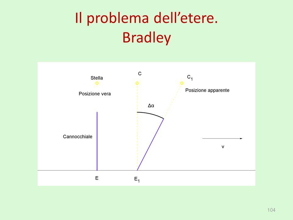 Il problema dell'etere. Bradley 104
