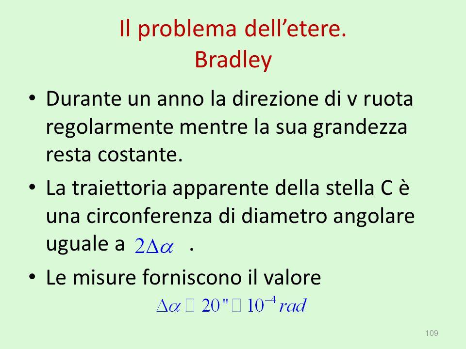 Il problema dell'etere. Bradley Durante un anno la direzione di v ruota regolarmente mentre la sua grandezza resta costante. La traiettoria apparente