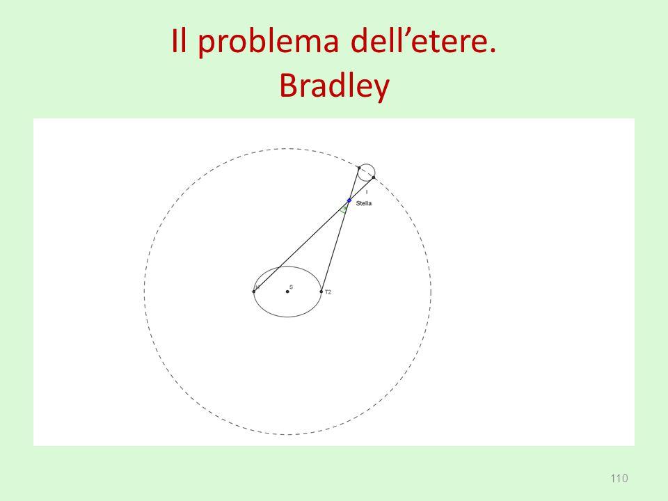Il problema dell'etere. Bradley 110