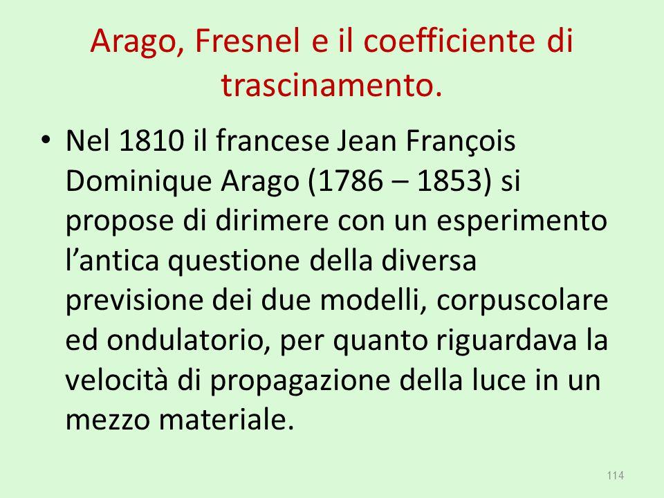 Arago, Fresnel e il coefficiente di trascinamento. Nel 1810 il francese Jean François Dominique Arago (1786 – 1853) si propose di dirimere con un espe