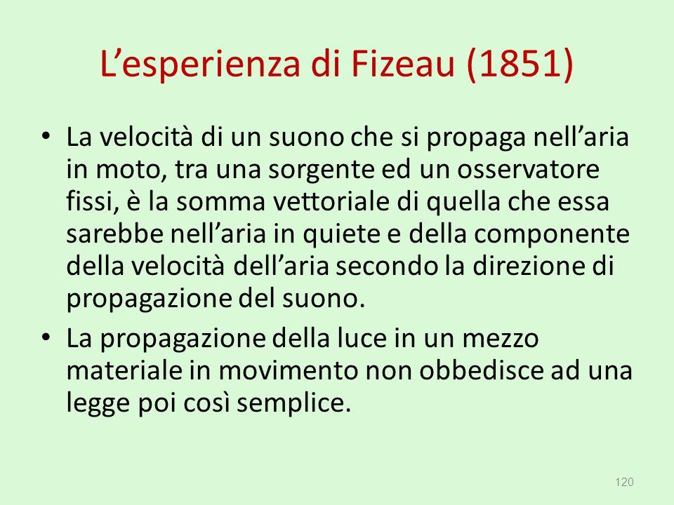 L'esperienza di Fizeau (1851) La velocità di un suono che si propaga nell'aria in moto, tra una sorgente ed un osservatore fissi, è la somma vettorial