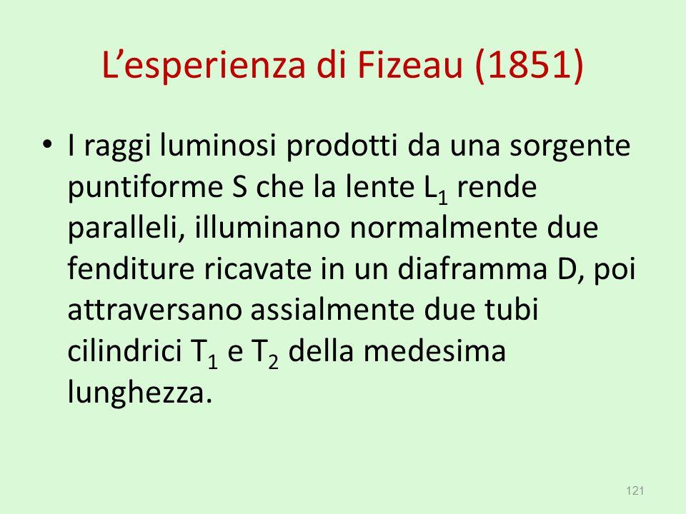 L'esperienza di Fizeau (1851) I raggi luminosi prodotti da una sorgente puntiforme S che la lente L 1 rende paralleli, illuminano normalmente due fend