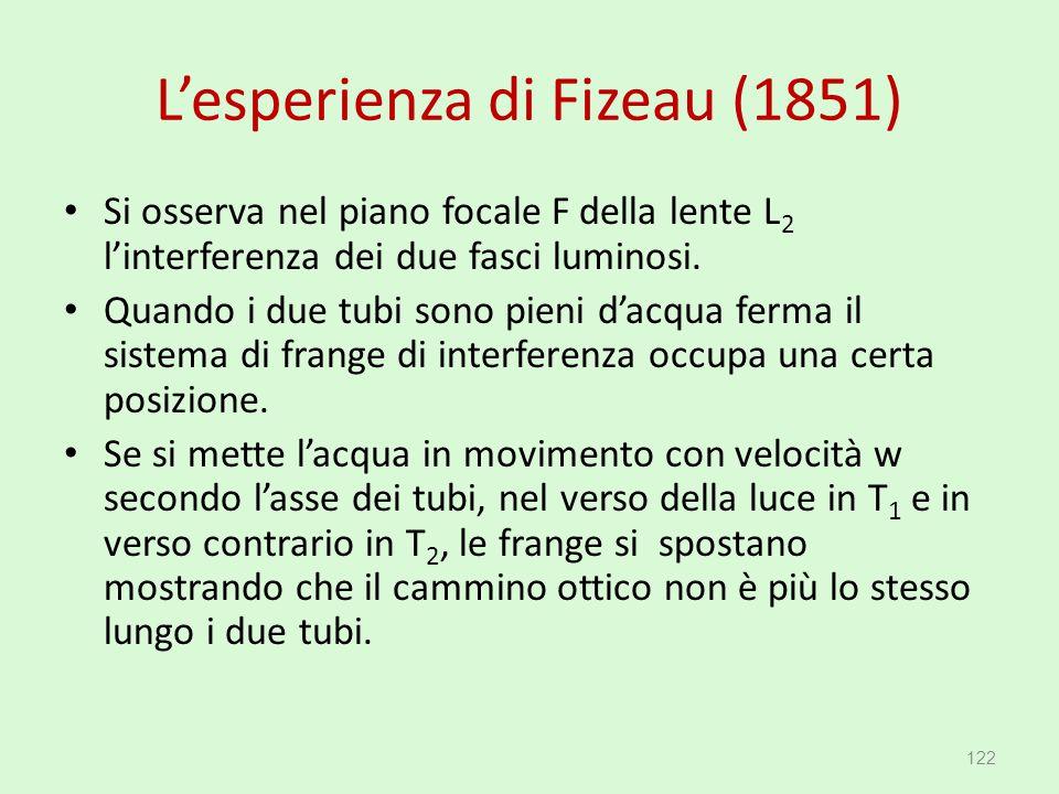 L'esperienza di Fizeau (1851) Si osserva nel piano focale F della lente L 2 l'interferenza dei due fasci luminosi. Quando i due tubi sono pieni d'acqu