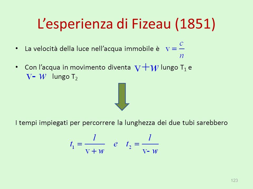 L'esperienza di Fizeau (1851) La velocità della luce nell'acqua immobile è Con l'acqua in movimento diventa lungo T 1 e lungo T 2 I tempi impiegati pe