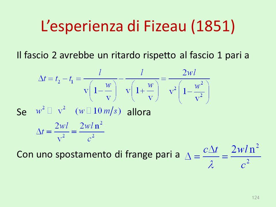 L'esperienza di Fizeau (1851) Il fascio 2 avrebbe un ritardo rispetto al fascio 1 pari a Se allora Con uno spostamento di frange pari a 124