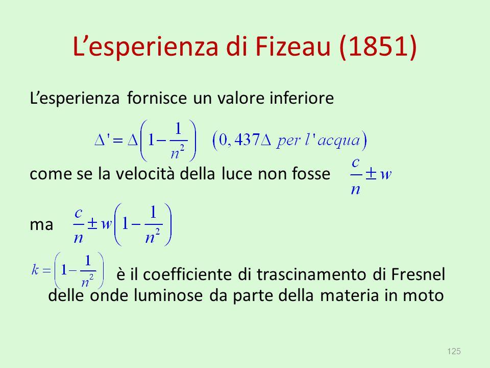 L'esperienza di Fizeau (1851) L'esperienza fornisce un valore inferiore come se la velocità della luce non fosse ma è il coefficiente di trascinamento