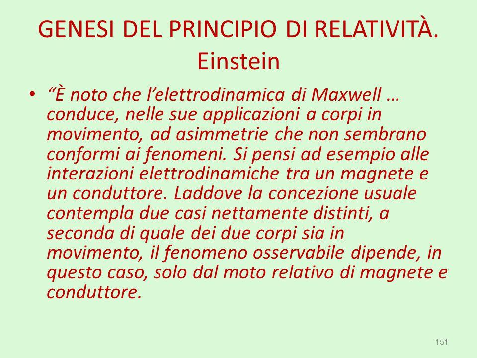 """GENESI DEL PRINCIPIO DI RELATIVITÀ. Einstein """"È noto che l'elettrodinamica di Maxwell … conduce, nelle sue applicazioni a corpi in movimento, ad asimm"""