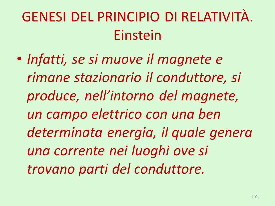 GENESI DEL PRINCIPIO DI RELATIVITÀ. Einstein Infatti, se si muove il magnete e rimane stazionario il conduttore, si produce, nell'intorno del magnete,