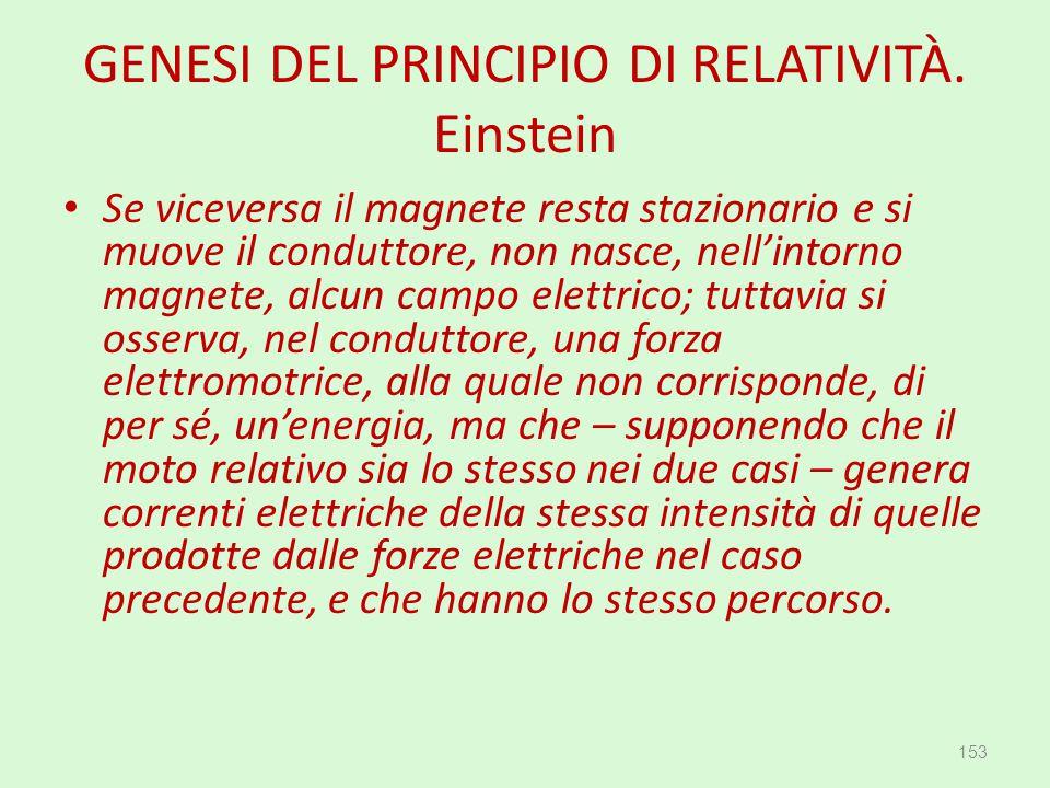 GENESI DEL PRINCIPIO DI RELATIVITÀ. Einstein Se viceversa il magnete resta stazionario e si muove il conduttore, non nasce, nell'intorno magnete, alcu