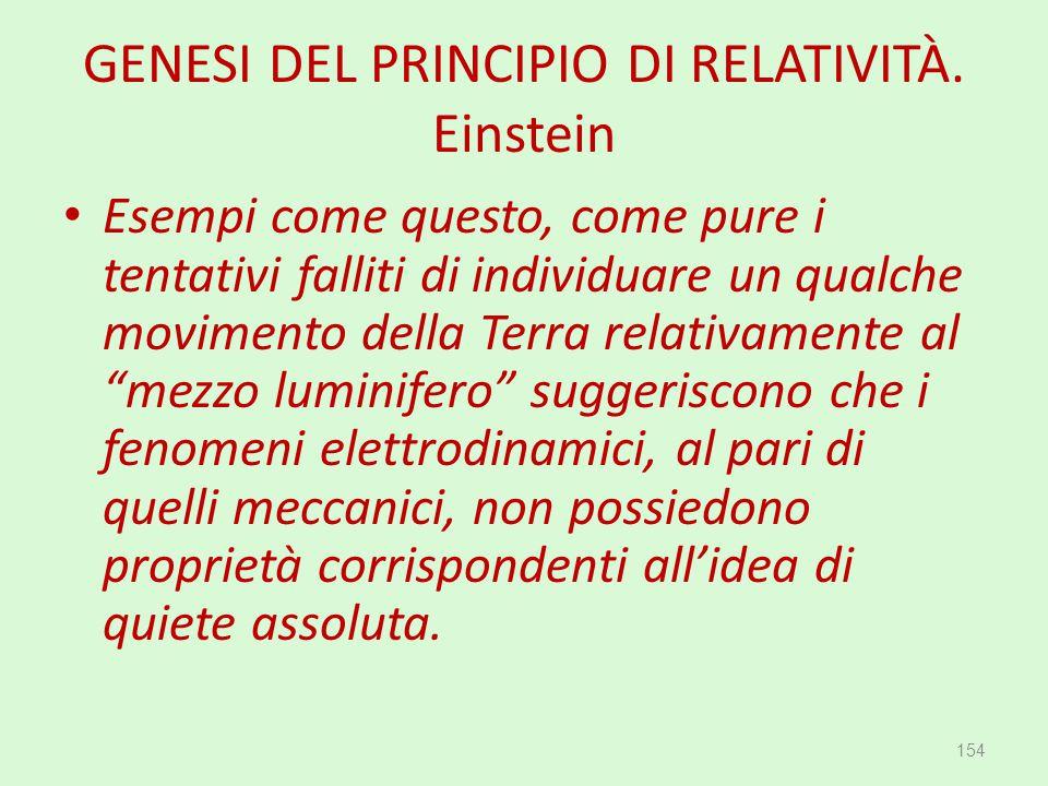 GENESI DEL PRINCIPIO DI RELATIVITÀ. Einstein Esempi come questo, come pure i tentativi falliti di individuare un qualche movimento della Terra relativ