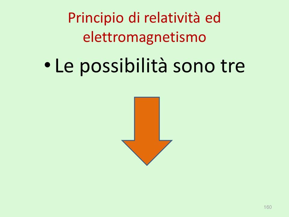 Principio di relatività ed elettromagnetismo Le possibilità sono tre 160
