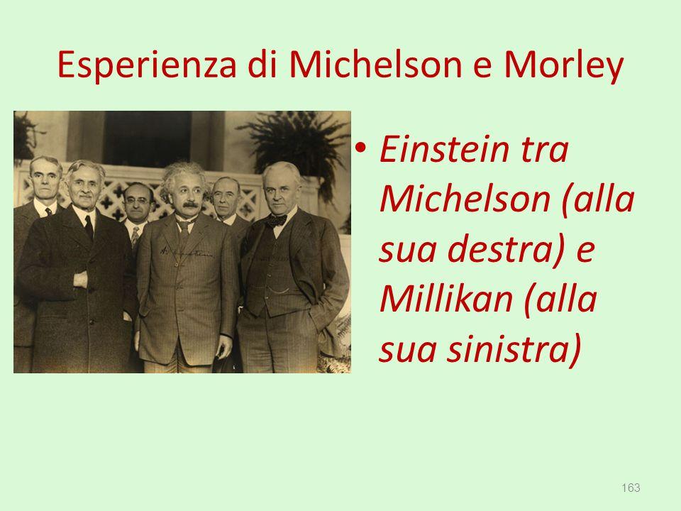 Esperienza di Michelson e Morley Einstein tra Michelson (alla sua destra) e Millikan (alla sua sinistra) 163