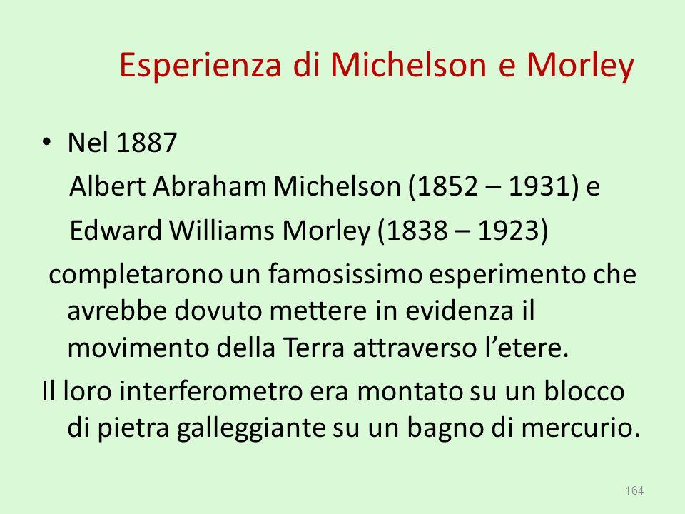 Esperienza di Michelson e Morley Nel 1887 Albert Abraham Michelson (1852 – 1931) e Edward Williams Morley (1838 – 1923) completarono un famosissimo es