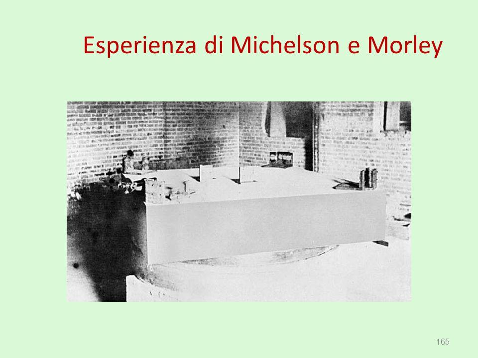 Esperienza di Michelson e Morley 165