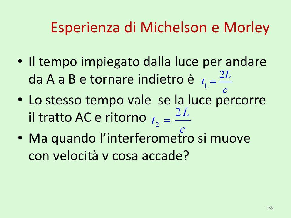 Esperienza di Michelson e Morley Il tempo impiegato dalla luce per andare da A a B e tornare indietro è Lo stesso tempo vale se la luce percorre il tr