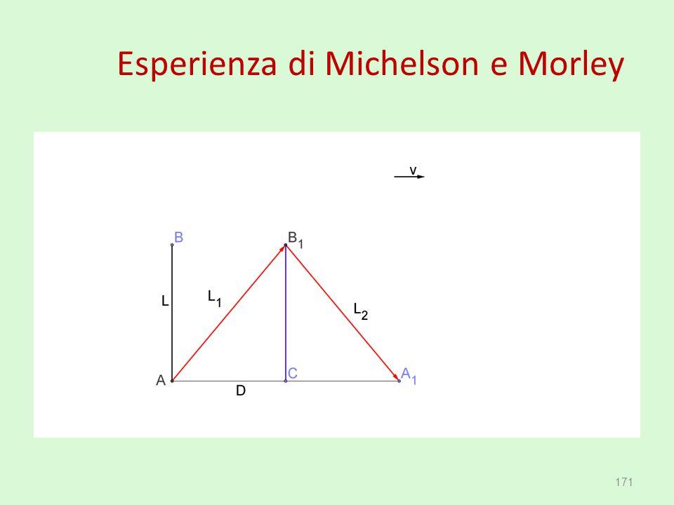 Esperienza di Michelson e Morley 171