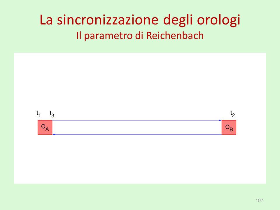 La sincronizzazione degli orologi Il parametro di Reichenbach 197