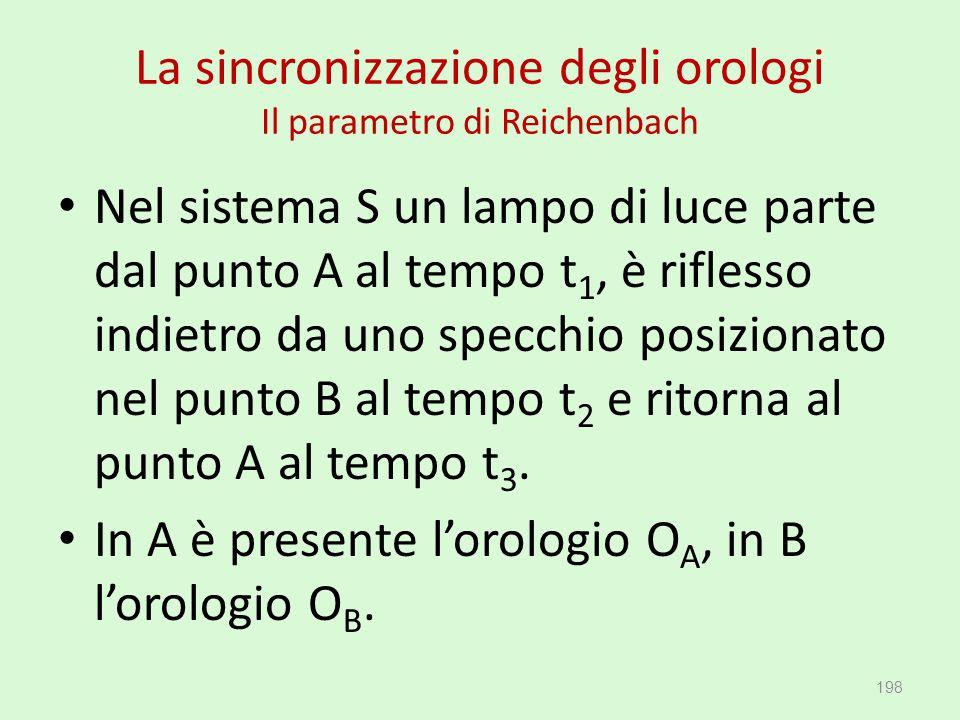 La sincronizzazione degli orologi Il parametro di Reichenbach Nel sistema S un lampo di luce parte dal punto A al tempo t 1, è riflesso indietro da un
