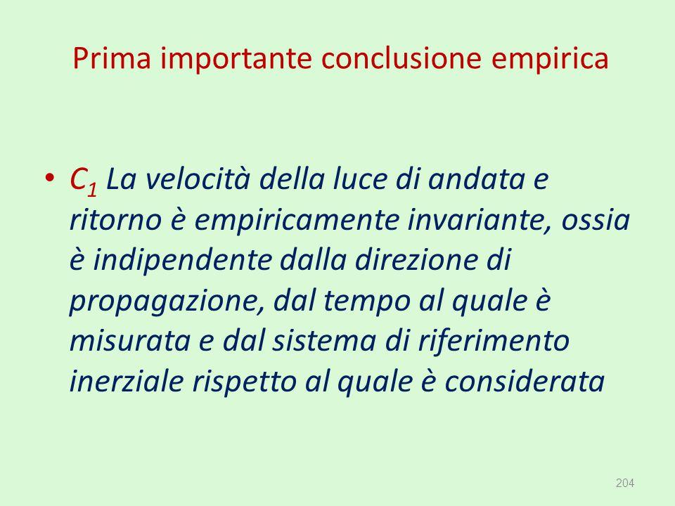 Prima importante conclusione empirica C 1 La velocità della luce di andata e ritorno è empiricamente invariante, ossia è indipendente dalla direzione