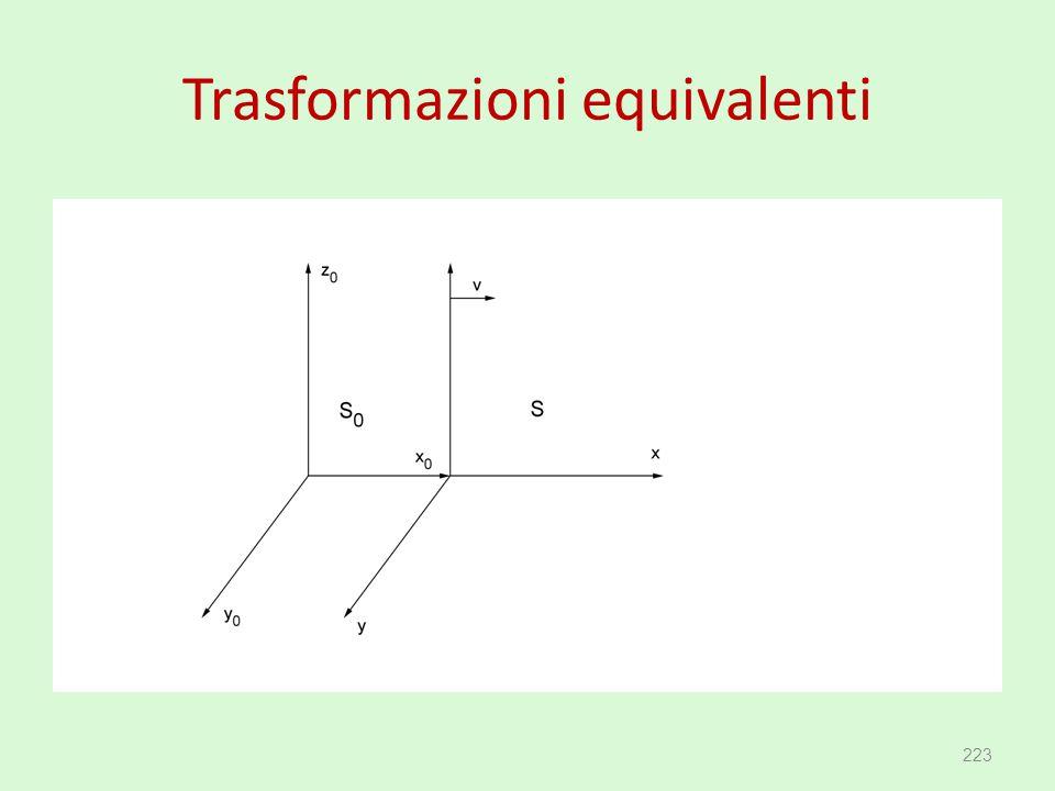 Trasformazioni equivalenti 223