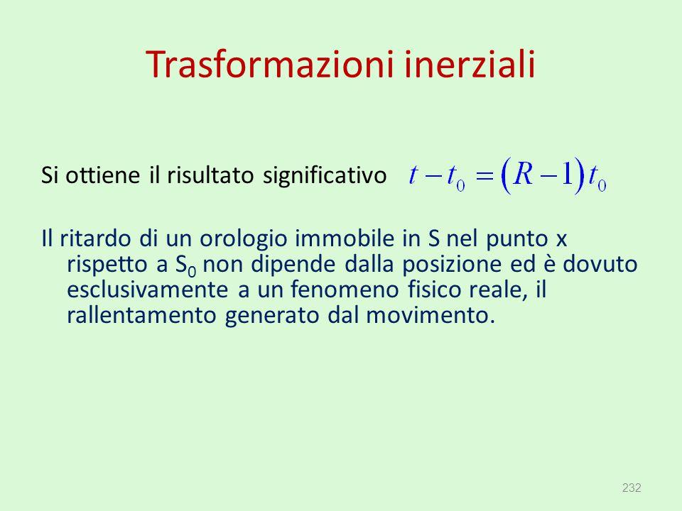 Trasformazioni inerziali Si ottiene il risultato significativo Il ritardo di un orologio immobile in S nel punto x rispetto a S 0 non dipende dalla po