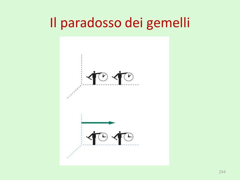 Il paradosso dei gemelli 244