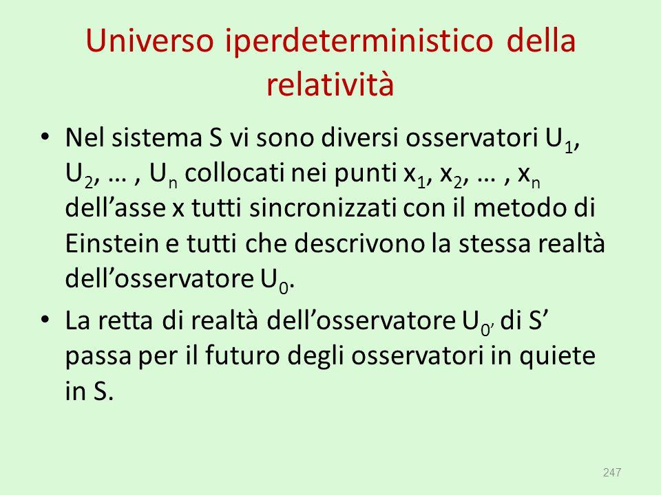 Universo iperdeterministico della relatività Nel sistema S vi sono diversi osservatori U 1, U 2, …, U n collocati nei punti x 1, x 2, …, x n dell'asse