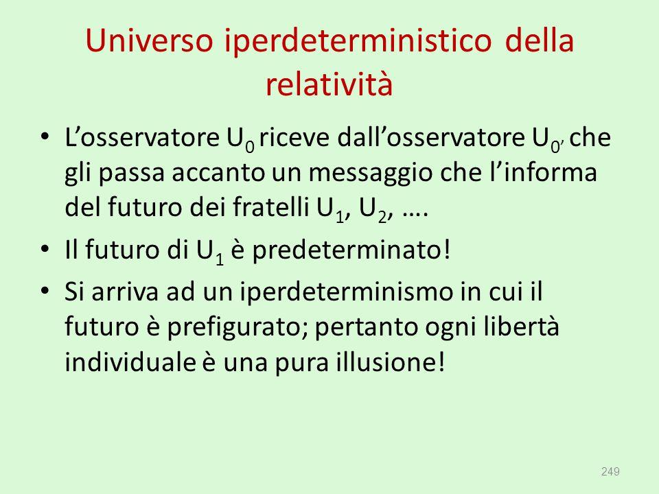 Universo iperdeterministico della relatività L'osservatore U 0 riceve dall'osservatore U 0' che gli passa accanto un messaggio che l'informa del futur