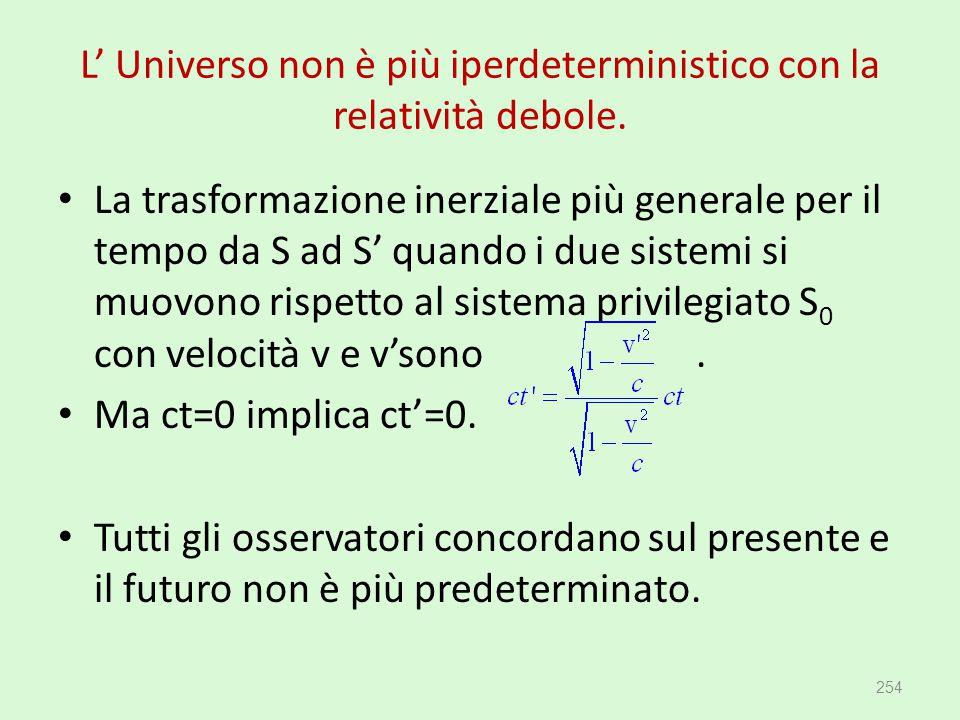 L' Universo non è più iperdeterministico con la relatività debole. La trasformazione inerziale più generale per il tempo da S ad S' quando i due siste