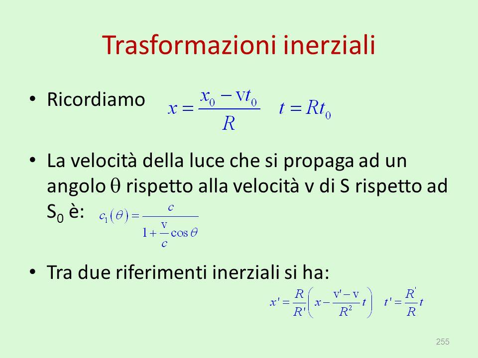 Trasformazioni inerziali Ricordiamo La velocità della luce che si propaga ad un angolo  rispetto alla velocità v di S rispetto ad S 0 è: Tra due rife