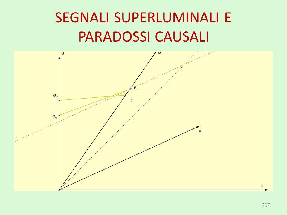 SEGNALI SUPERLUMINALI E PARADOSSI CAUSALI 267