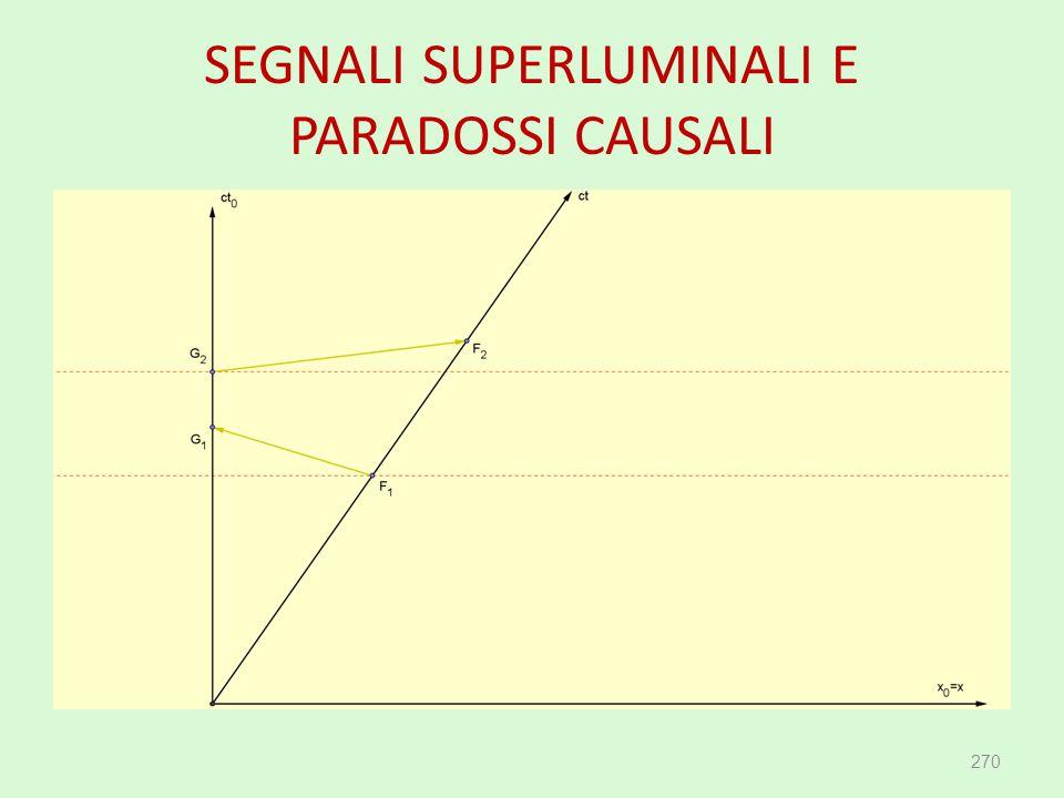 SEGNALI SUPERLUMINALI E PARADOSSI CAUSALI 270