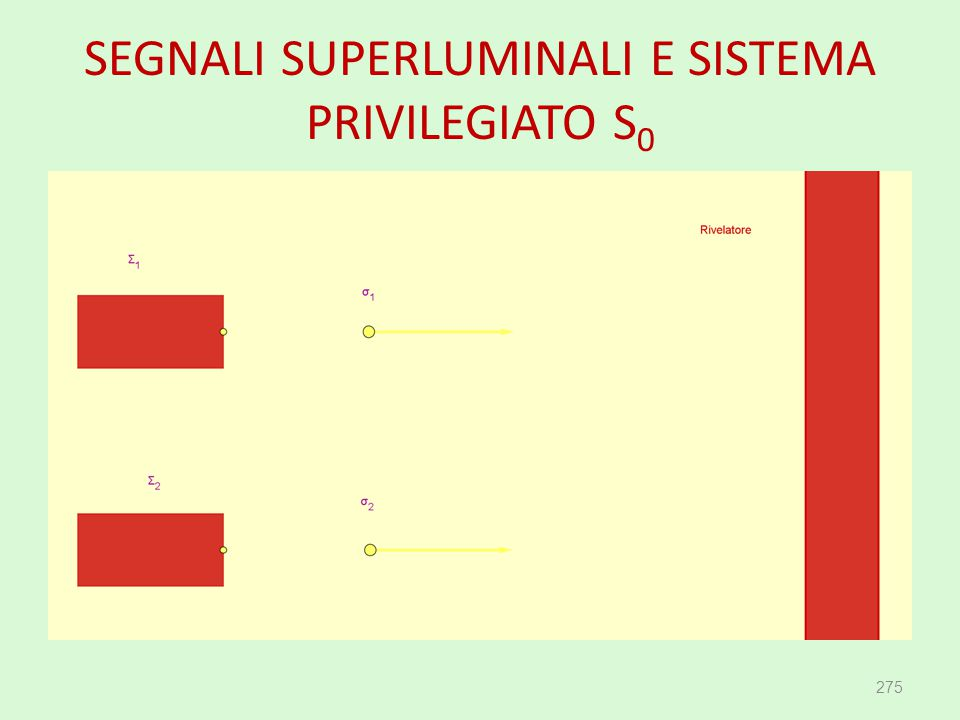 SEGNALI SUPERLUMINALI E SISTEMA PRIVILEGIATO S 0 275