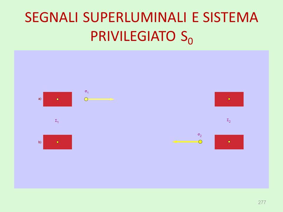 SEGNALI SUPERLUMINALI E SISTEMA PRIVILEGIATO S 0 277