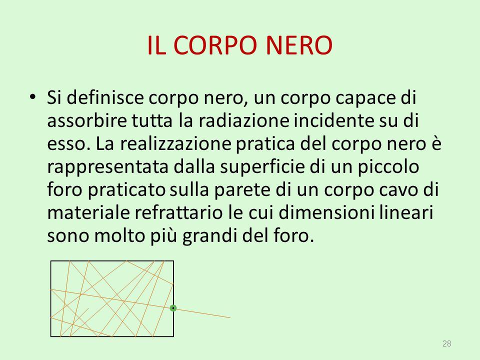 IL CORPO NERO Si definisce corpo nero, un corpo capace di assorbire tutta la radiazione incidente su di esso. La realizzazione pratica del corpo nero
