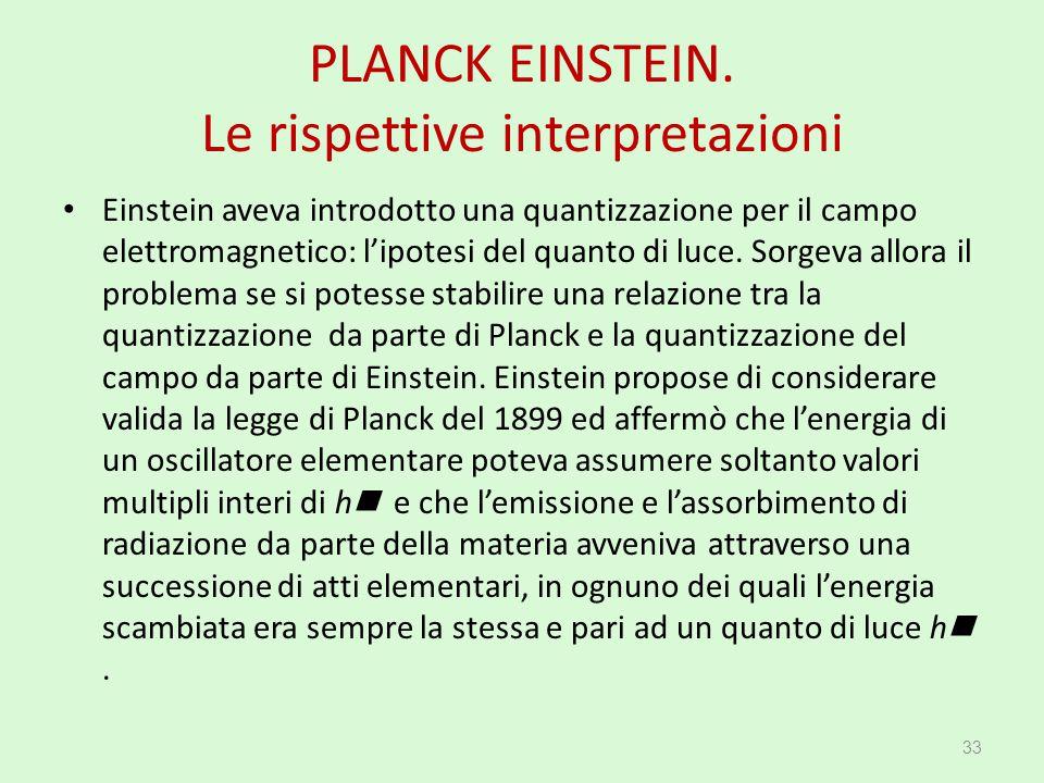 PLANCK EINSTEIN. Le rispettive interpretazioni Einstein aveva introdotto una quantizzazione per il campo elettromagnetico: l'ipotesi del quanto di luc