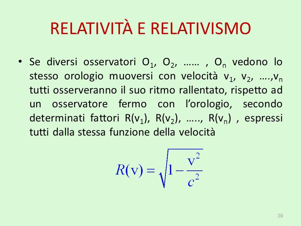RELATIVITÀ E RELATIVISMO Se diversi osservatori O 1, O 2, ……, O n vedono lo stesso orologio muoversi con velocità v 1, v 2, ….,v n tutti osserveranno
