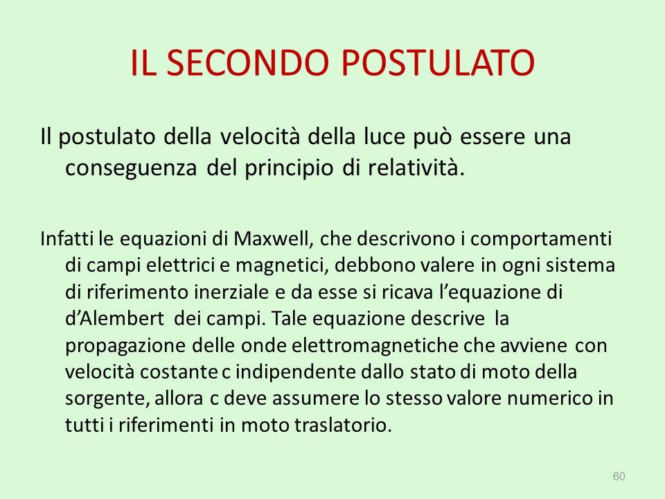 IL SECONDO POSTULATO Il postulato della velocità della luce può essere una conseguenza del principio di relatività. Infatti le equazioni di Maxwell, c