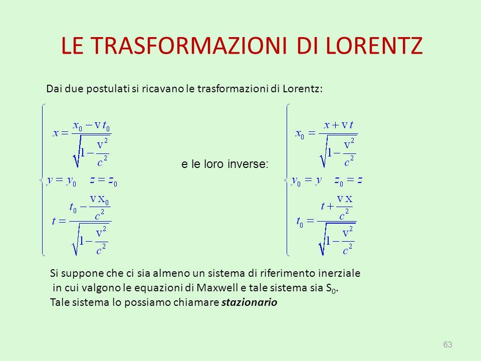 LE TRASFORMAZIONI DI LORENTZ Dai due postulati si ricavano le trasformazioni di Lorentz: e le loro inverse: Si suppone che ci sia almeno un sistema di