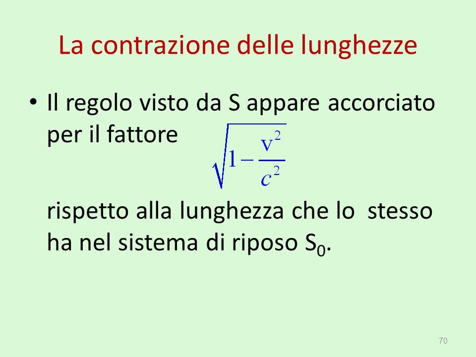 La contrazione delle lunghezze Il regolo visto da S appare accorciato per il fattore rispetto alla lunghezza che lo stesso ha nel sistema di riposo S