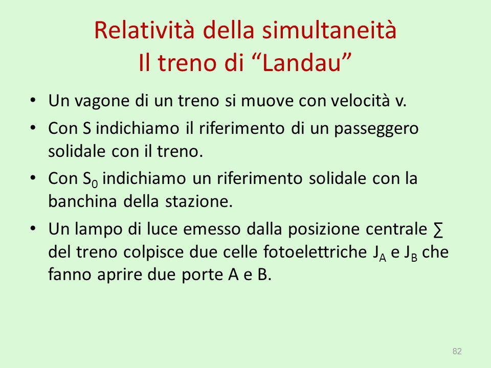 """Relatività della simultaneità Il treno di """"Landau"""" Un vagone di un treno si muove con velocità v. Con S indichiamo il riferimento di un passeggero sol"""